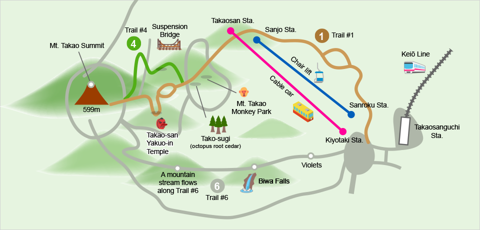 Mt Takao Area Keio Corporation