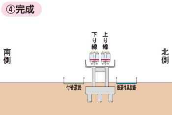 https://www.keio.co.jp/train/sasazuka-sengawa/images/order/ekikan/ekikan4.png